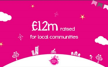 News - Over £12M Raised For Good Causes Via Nisa'S Charity Listing
